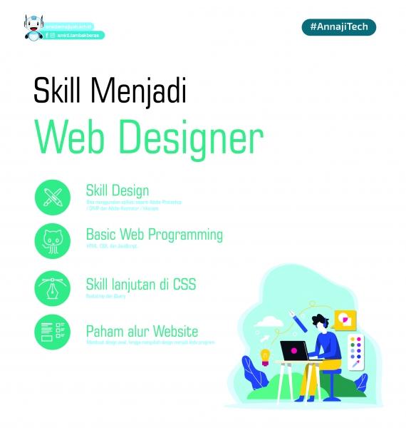 Skill Yang Dibutuhkan Menjadi Web Designer